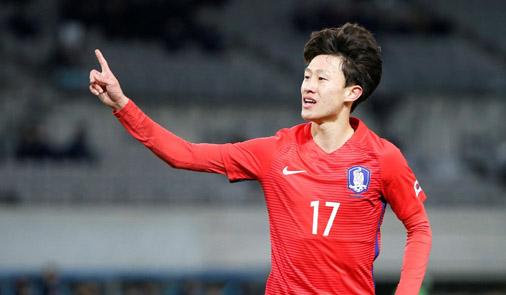 Ahn Jae Hyun datovania histórie